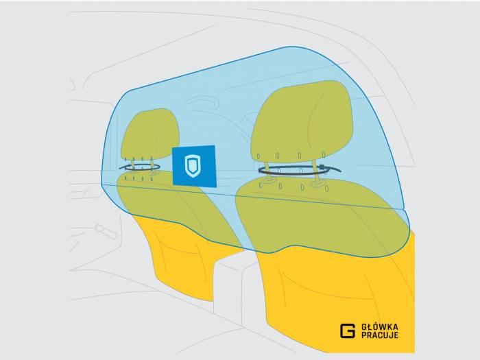 Główka Pracuje - uniwersalna sztywna przezroczysta przegroda antywirusowa Uber Bolt taxi covid19 do samochodu taxi pet 2mm rysunek techniczny - Warszawa